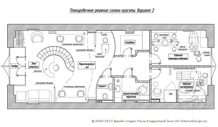 Планировочные решения дизайн проекта