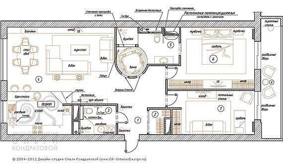 Перепланировка квартир и нежилых