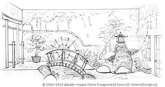 Японский садик на террасе загородного дома - Apoi.ru